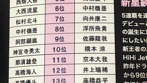 大賞 jr Myojo 2020